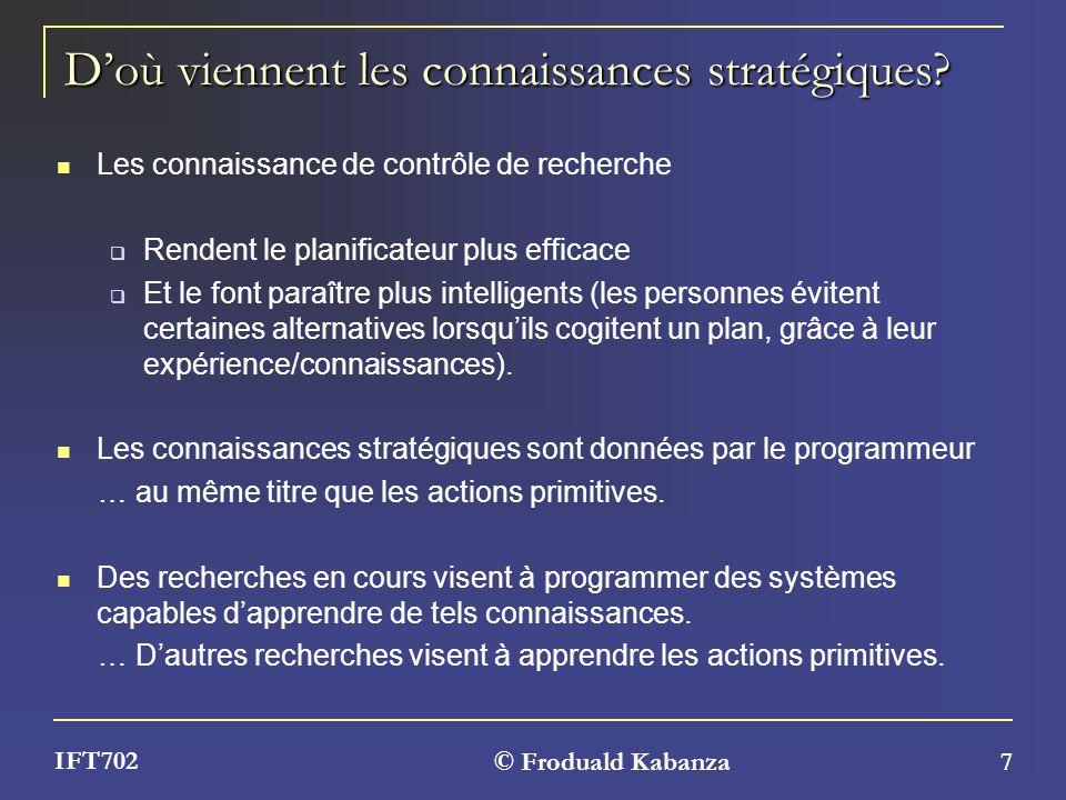 © Froduald Kabanza 7 IFT702 Doù viennent les connaissances stratégiques? Les connaissance de contrôle de recherche Rendent le planificateur plus effic