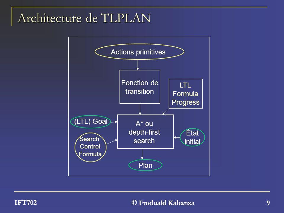 © Froduald Kabanza 9 IFT702 Architecture de TLPLAN Actions primitives Search Control Formula Fonction de transition A* ou depth-first search Plan État