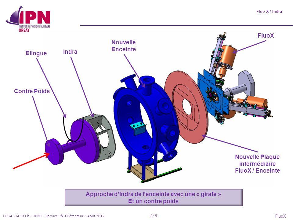 4/ 5 FluoX LE GALLIARD Ch. – IPNO –Service R&D Détecteur – Août 2012 Approche dIndra de lenceinte avec une « girafe » Et un contre poids Contre Poids