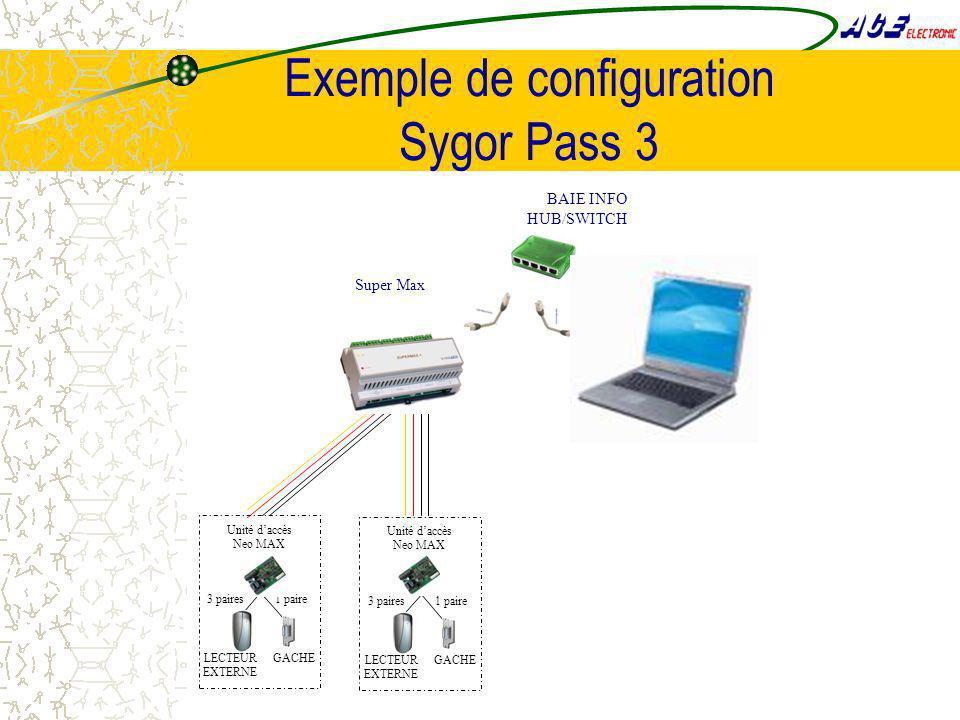 Exemple de configuration Sygor Pass 3 Super Max BAIE INFO HUB/SWITCH Unité daccès Neo MAX GACHE 1 paire LECTEUR EXTERNE 3 paires Unité daccès Neo MAX GACHE 1 paire LECTEUR EXTERNE 3 paires