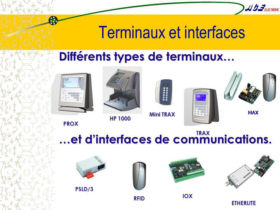 Différents types de terminaux… …et dinterfaces de communications. Terminaux et interfaces PROX Mini TRAX TRAX PSLD/3 RFID IOX ETHERLITE MAX HP 1000