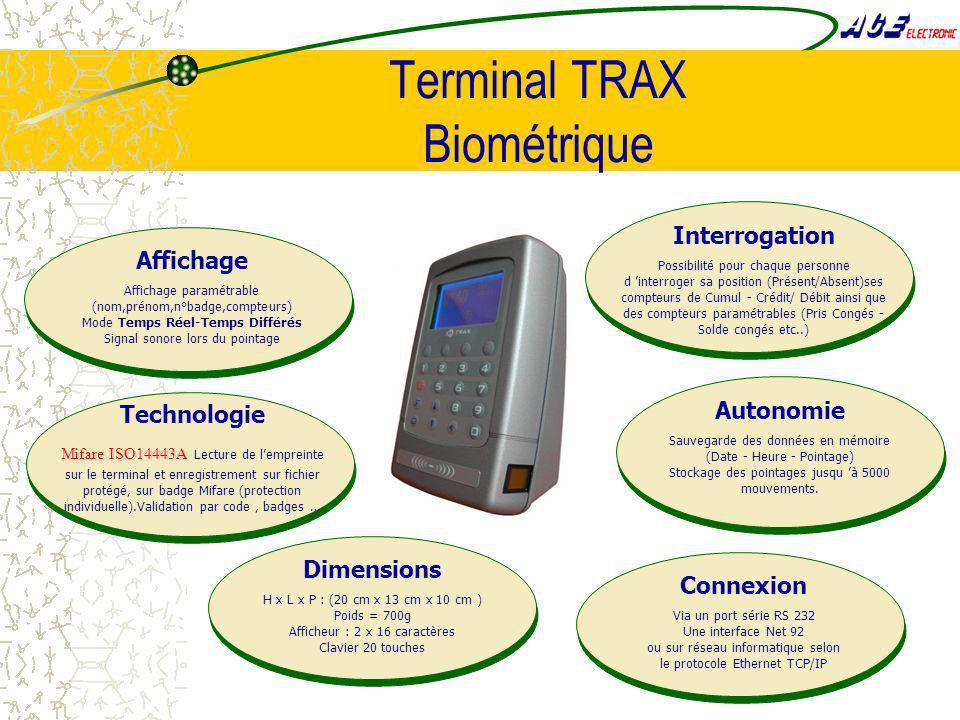 Terminal TRAX Biométrique Affichage Affichage paramétrable (nom,prénom,n°badge,compteurs) Mode Temps Réel-Temps Différés Signal sonore lors du pointage Mifare ISO14443A Technologie Mifare ISO14443A Lecture de lempreinte sur le terminal et enregistrement sur fichier protégé, sur badge Mifare (protection individuelle).Validation par code, badges … Dimensions H x L x P : (20 cm x 13 cm x 10 cm ) Poids = 700g Afficheur : 2 x 16 caractères Clavier 20 touches Connexion Via un port série RS 232 Une interface Net 92 ou sur réseau informatique selon le protocole Ethernet TCP/IP Autonomie Sauvegarde des données en mémoire (Date - Heure - Pointage) Stockage des pointages jusqu à 5000 mouvements.