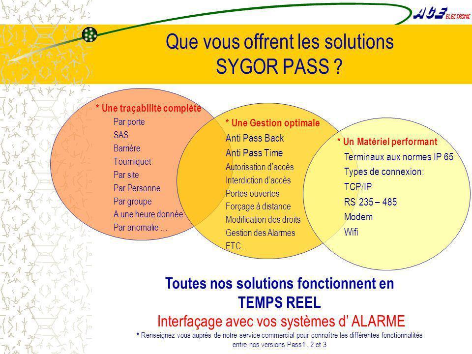 Que vous offrent les solutions SYGOR PASS .