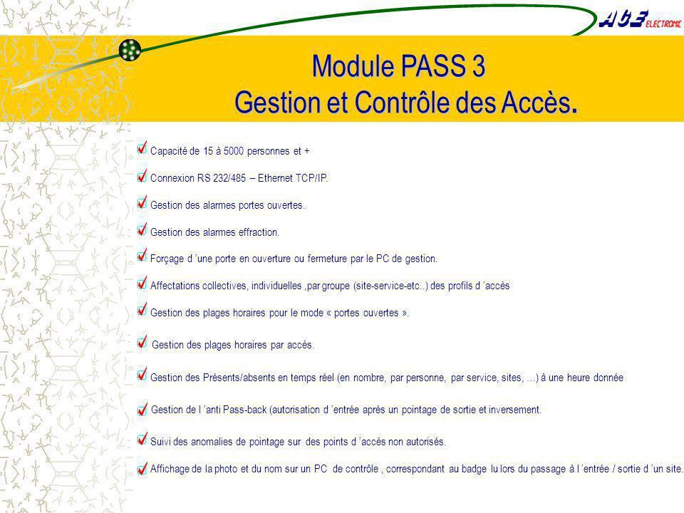 Module PASS 3 Gestion et Contrôle des Accès.Gestion et Contrôle des Accès.