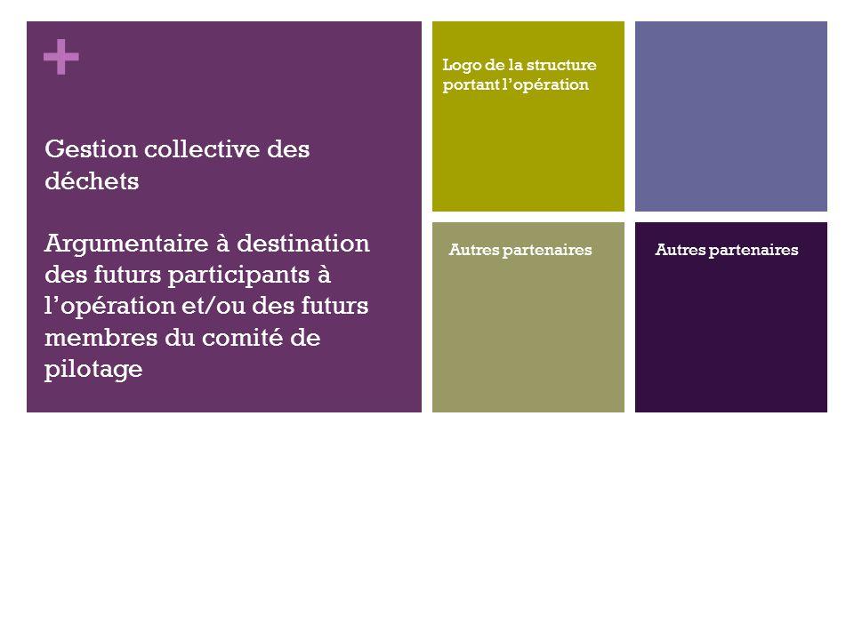+ Un représentant de la collectivité, ayant compétence en matière de gestion des déchets 12 Quels avantages pour quels acteurs .
