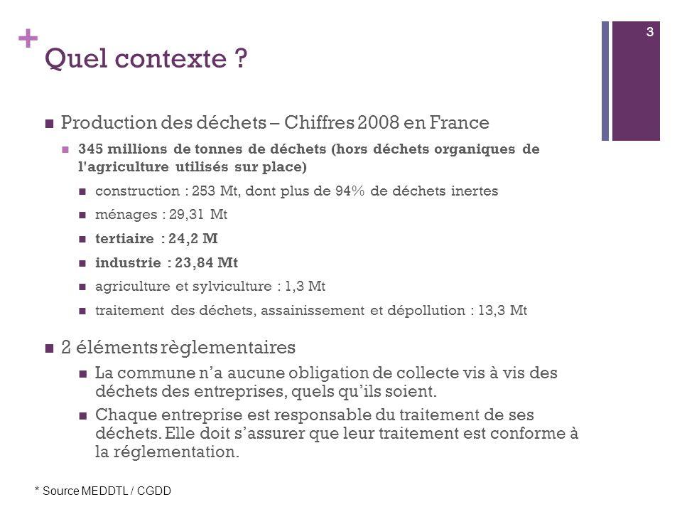 + Le Grenelle Environnement : un plan dactions 2009 – 2012 Objectifs Réduire la production d ordures ménagères et assimilées de 7 % par habitant pendant les cinq prochaines années.