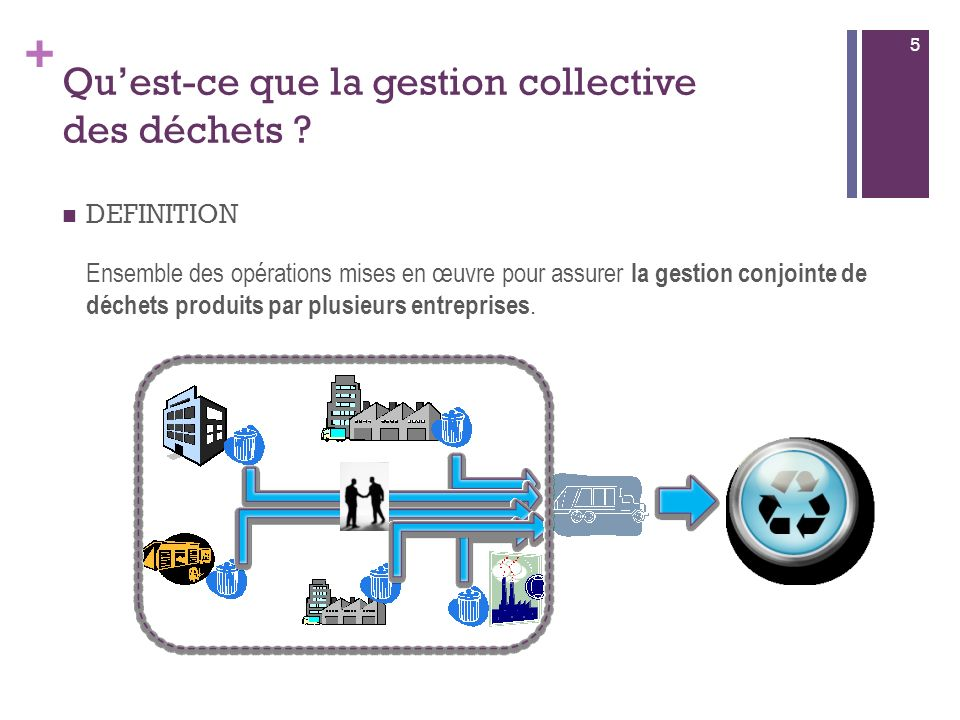+ Des exemples dopérations collectives Gestion collective des déchets de lindustrie textile dans lAisne www.textilaisne.comwww.textilaisne.com Le porteur : TEXTIL AISNE est une association de loi 1901, créée en décembre 1991, à but fédératif.