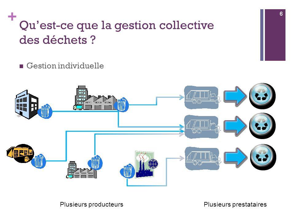 + Des exemples dopérations collectives Gestion collective des déchets dans le Sud-Ouest Lyonnais (69) Le porteur : SOLEN est la fédération de 4 associations d entreprises lyonnaises, comportant 400 membres répartis sur 23 communes.