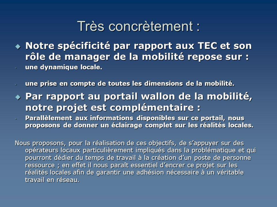 Très concrètement : Notre spécificité par rapport aux TEC et son rôle de manager de la mobilité repose sur : Notre spécificité par rapport aux TEC et