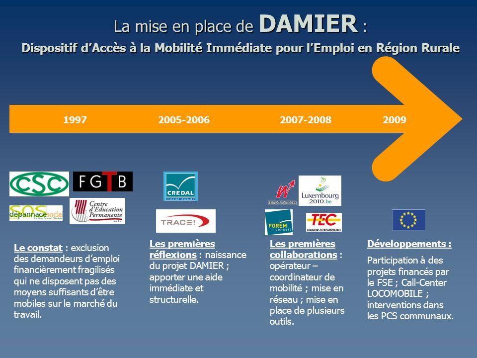 La mise en place de DAMIER : Dispositif dAccès à la Mobilité Immédiate pour lEmploi en Région Rurale 1997 2005-2006 2007-2008 2009 Le constat : exclus