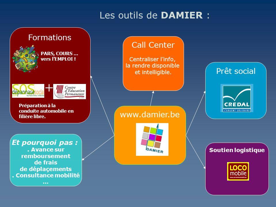 Soutien logistique Prêt social Formations Et pourquoi pas :. Avance sur remboursement de frais de déplaçements. Consultance mobilité … www.damier.be +