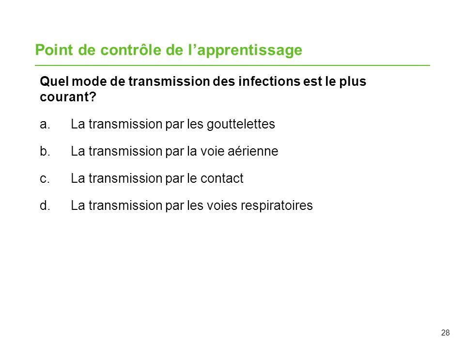 Quel mode de transmission des infections est le plus courant? a.La transmission par les gouttelettes b.La transmission par la voie aérienne c.La trans