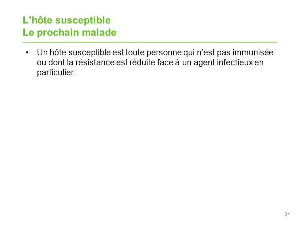 31 Lhôte susceptible Le prochain malade Un hôte susceptible est toute personne qui nest pas immunisée ou dont la résistance est réduite face à un agen