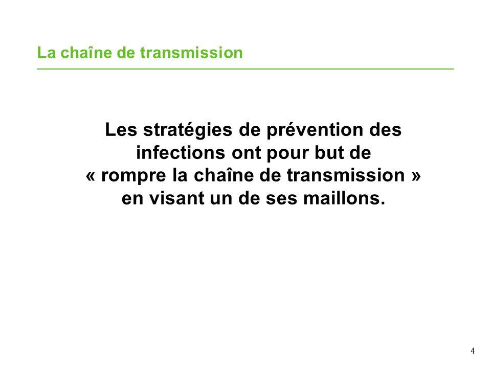 La chaîne de transmission Les stratégies de prévention des infections ont pour but de « rompre la chaîne de transmission » en visant un de ses maillon
