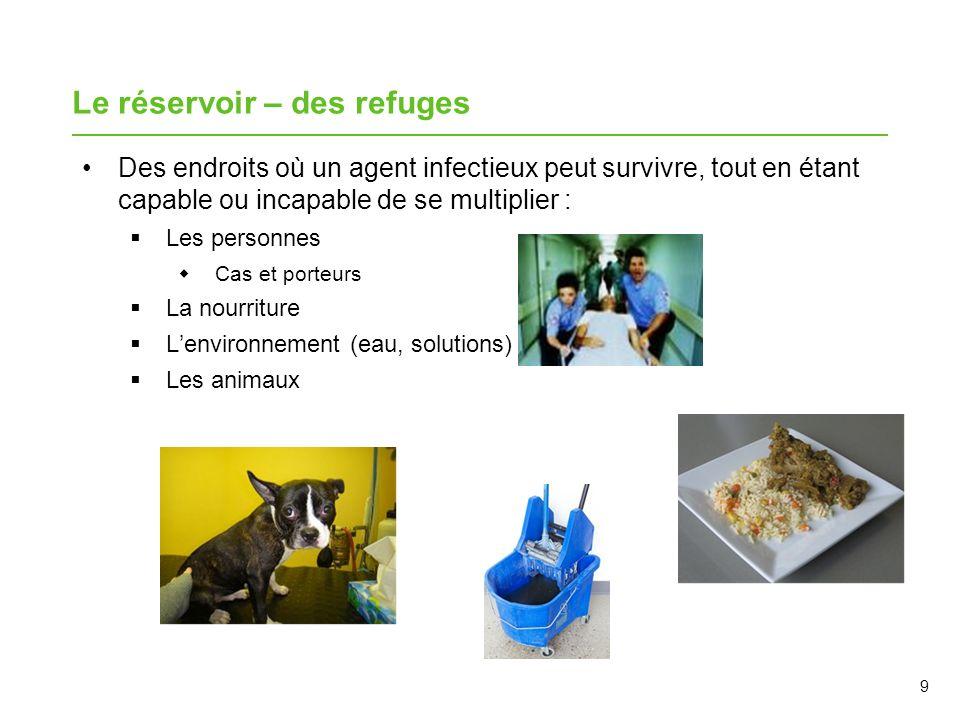 9 Le réservoir – des refuges Des endroits où un agent infectieux peut survivre, tout en étant capable ou incapable de se multiplier : Les personnes Ca