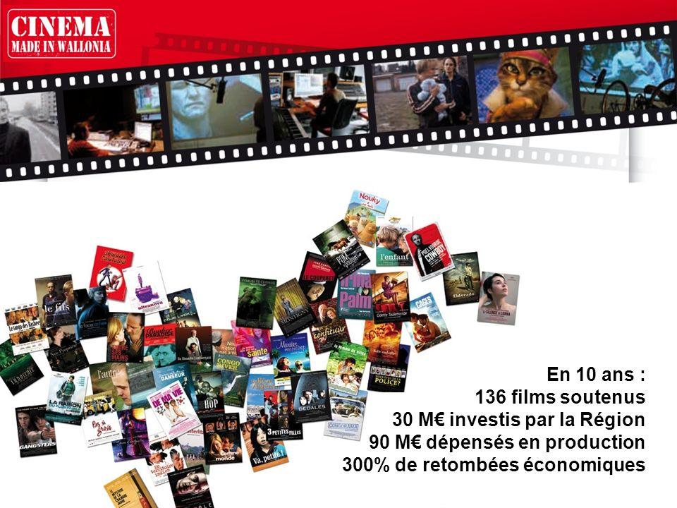 En 10 ans : 136 films soutenus 30 M investis par la Région 90 M dépensés en production 300% de retombées économiques