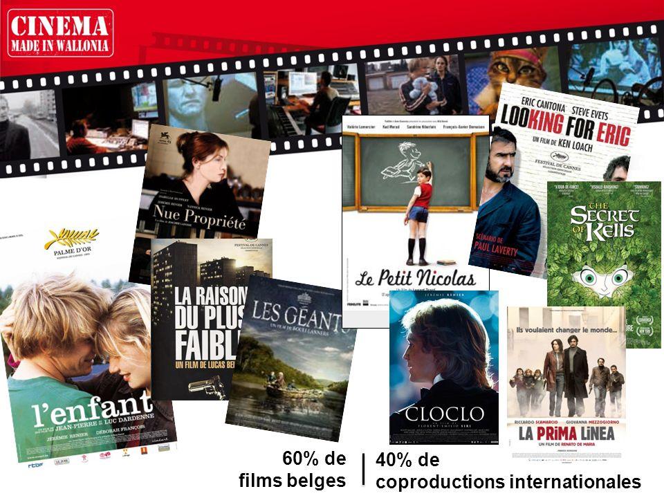 60% de films belges 40% de coproductions internationales