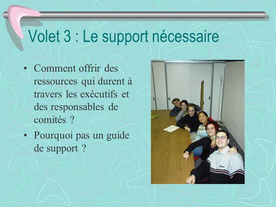 Volet 3 : Le support nécessaire Comment offrir des ressources qui durent à travers les exécutifs et des responsables de comités ? Pourquoi pas un guid