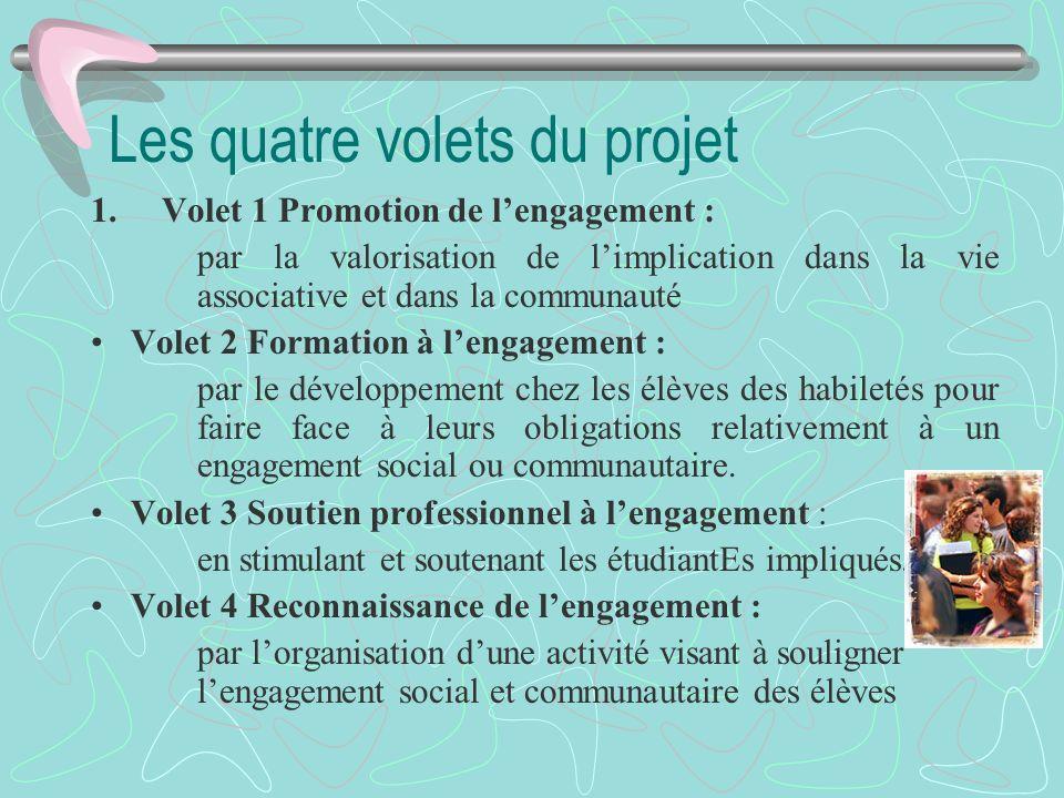 Les quatre volets du projet 1. Volet 1 Promotion de lengagement : par la valorisation de limplication dans la vie associative et dans la communauté Vo