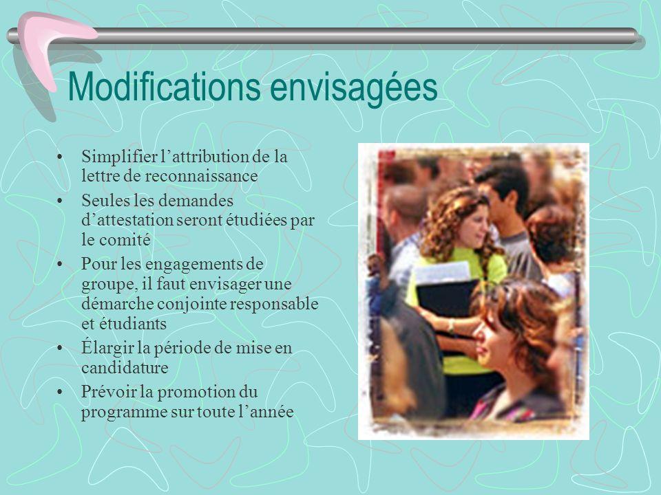 Modifications envisagées Simplifier lattribution de la lettre de reconnaissance Seules les demandes dattestation seront étudiées par le comité Pour le
