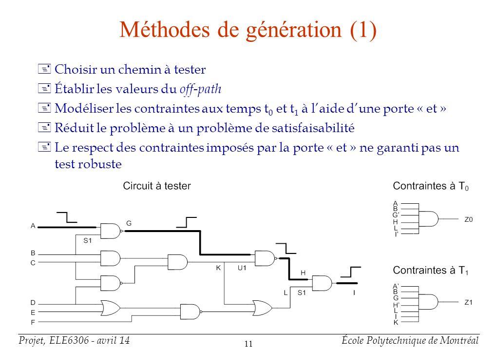 Projet, ELE6306 - avril 14École Polytechnique de Montréal 11 Méthodes de génération (1) +Choisir un chemin à tester +Établir les valeurs du off-path +