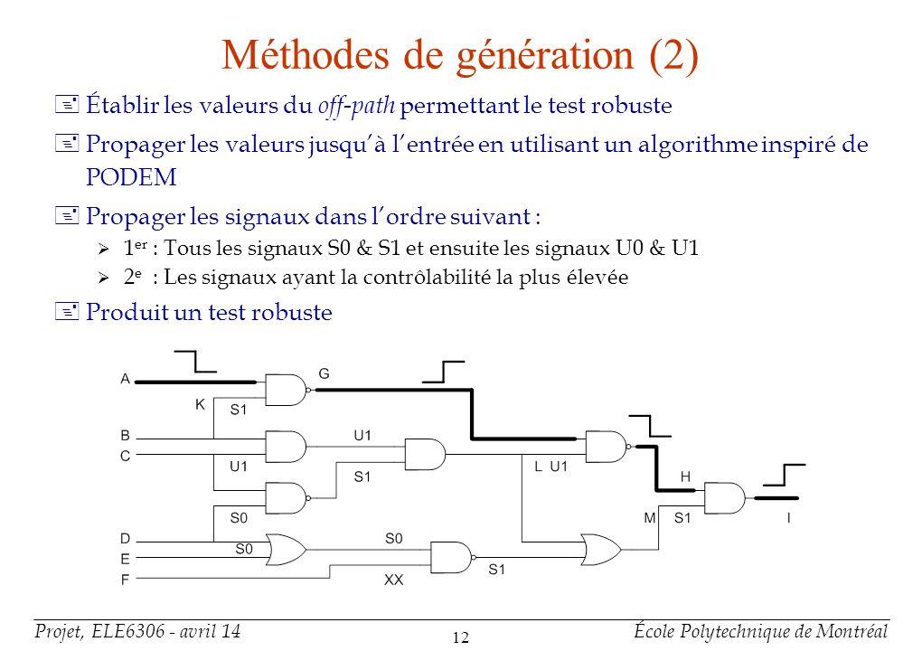 Projet, ELE6306 - avril 14École Polytechnique de Montréal 12 Méthodes de génération (2) +Établir les valeurs du off-path permettant le test robuste +P