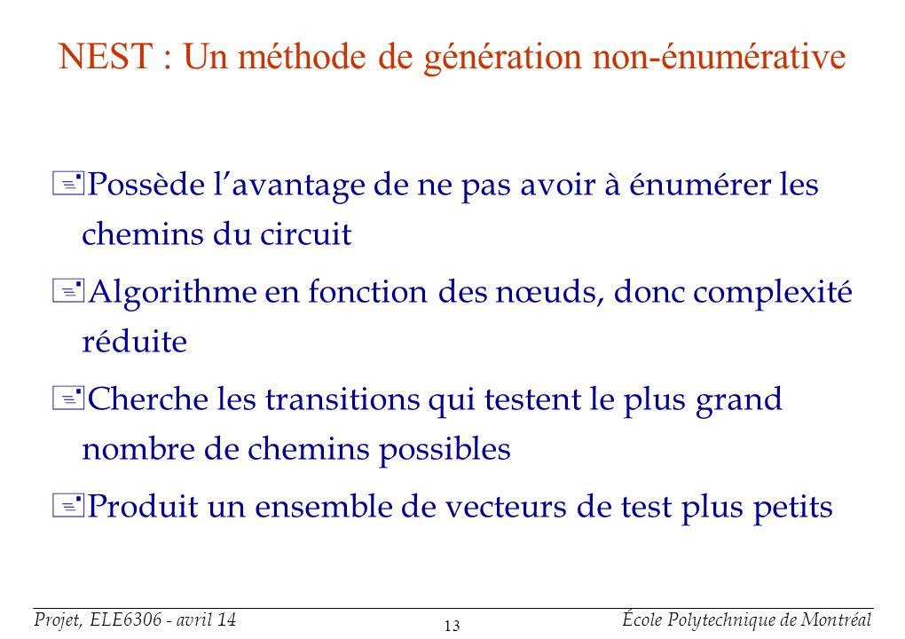 Projet, ELE6306 - avril 14École Polytechnique de Montréal 13 NEST : Un méthode de génération non-énumérative +Possède lavantage de ne pas avoir à énum