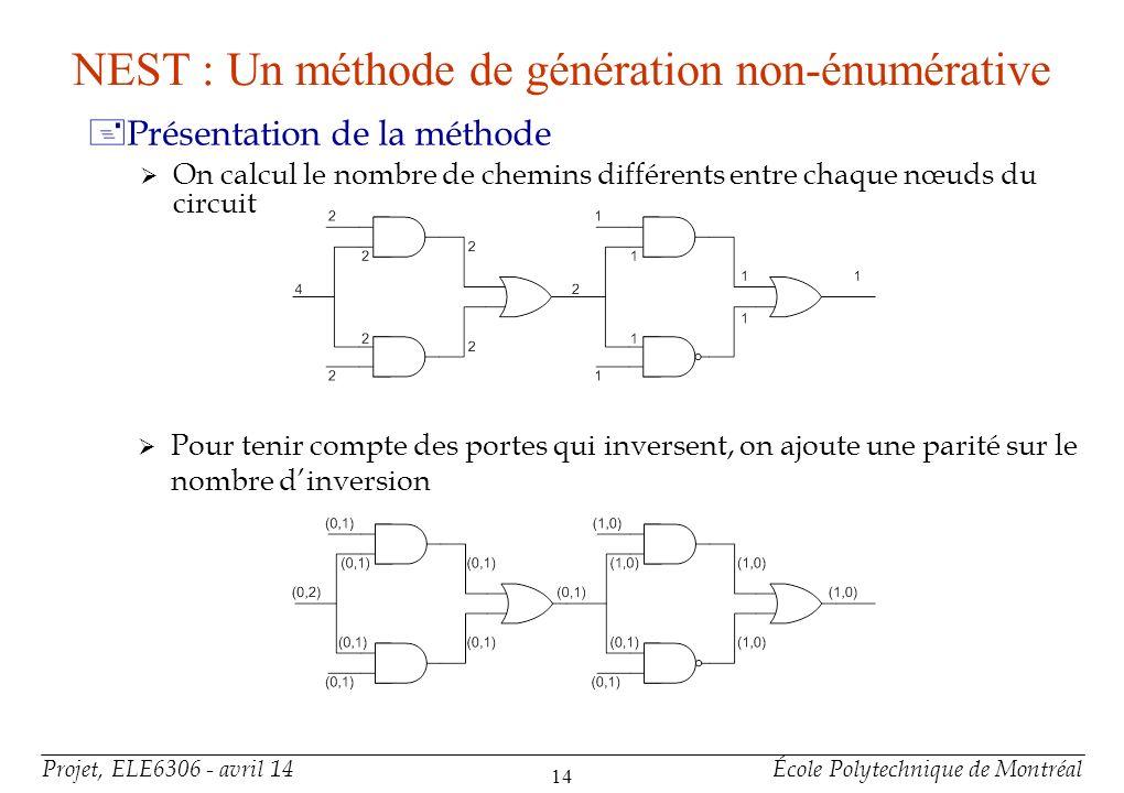 Projet, ELE6306 - avril 14École Polytechnique de Montréal 14 NEST : Un méthode de génération non-énumérative +Présentation de la méthode On calcul le