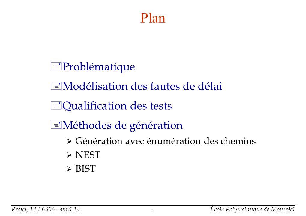 Projet, ELE6306 - avril 14École Polytechnique de Montréal 1 Plan +Problématique +Modélisation des fautes de délai +Qualification des tests +Méthodes d