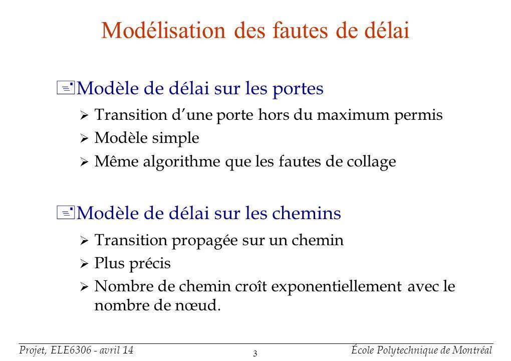 Projet, ELE6306 - avril 14École Polytechnique de Montréal 3 Modélisation des fautes de délai +Modèle de délai sur les portes Transition dune porte hor