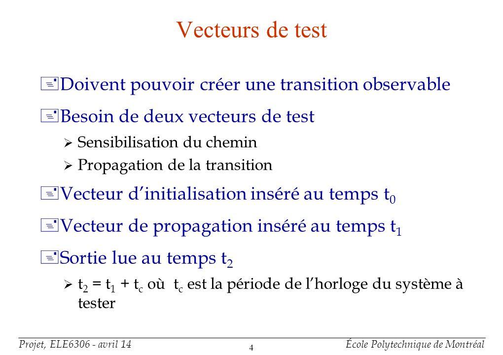 Projet, ELE6306 - avril 14École Polytechnique de Montréal 4 Vecteurs de test +Doivent pouvoir créer une transition observable +Besoin de deux vecteurs