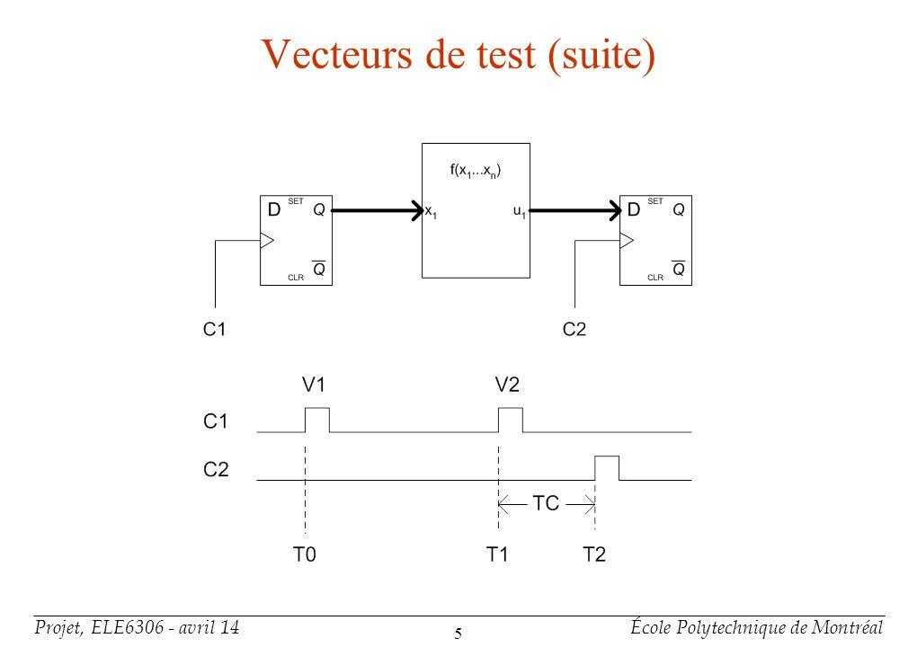 Projet, ELE6306 - avril 14École Polytechnique de Montréal 5 Vecteurs de test (suite)