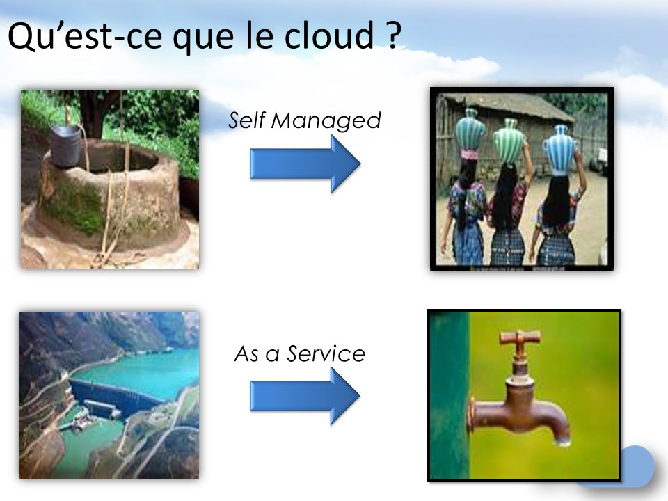 Quest-ce que le cloud ?