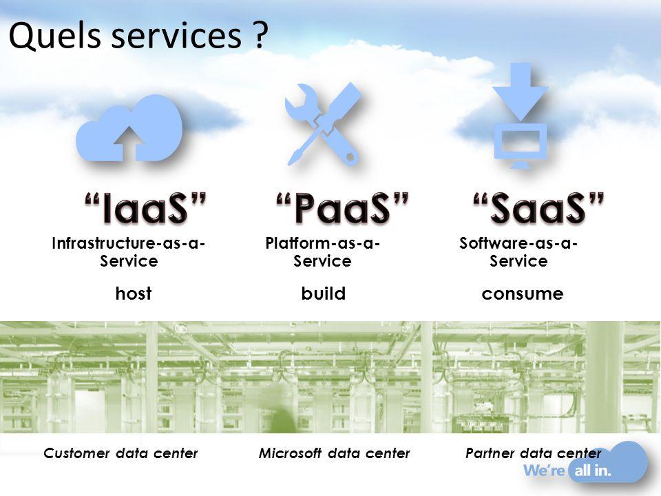 Software-as-a- Service Platform-as-a- Service Infrastructure-as-a- Service Customer data centerPartner data centerMicrosoft data center Quels services ?