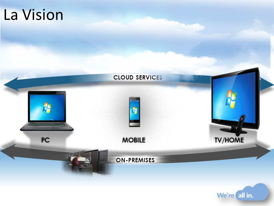 ON-PREMISES CLOUD SERVICES TV/HOMEPCMOBILE La Vision
