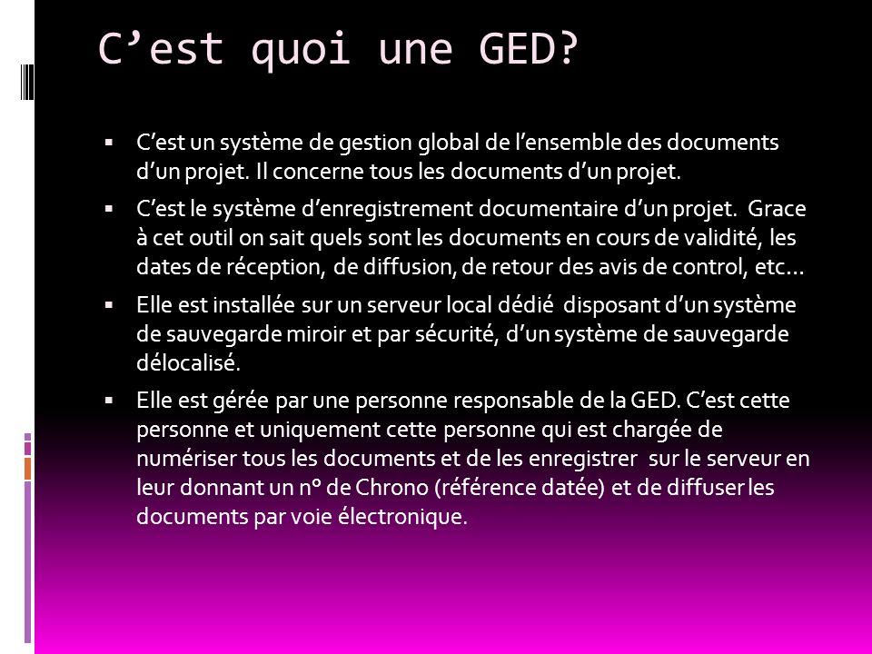 Cest quoi une GED.Cest un système de gestion global de lensemble des documents dun projet.