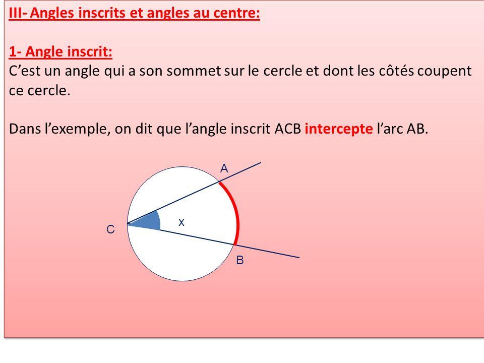 III- Angles inscrits et angles au centre: 1- Angle inscrit: Cest un angle qui a son sommet sur le cercle et dont les côtés coupent ce cercle. Dans lex