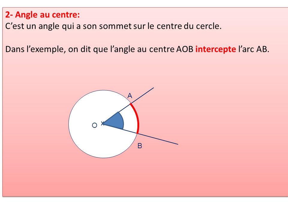 2- Angle au centre: Cest un angle qui a son sommet sur le centre du cercle. Dans lexemple, on dit que langle au centre AOB intercepte larc AB. 2- Angl