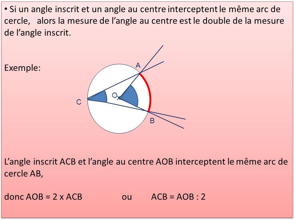 Si un angle inscrit et un angle au centre interceptent le même arc de cercle, alors la mesure de langle au centre est le double de la mesure de langle