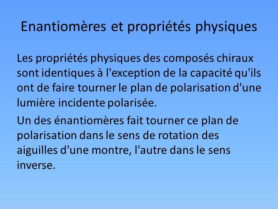 Enantiomères et propriétés physiques Les propriétés physiques des composés chiraux sont identiques à l'exception de la capacité qu'ils ont de faire to
