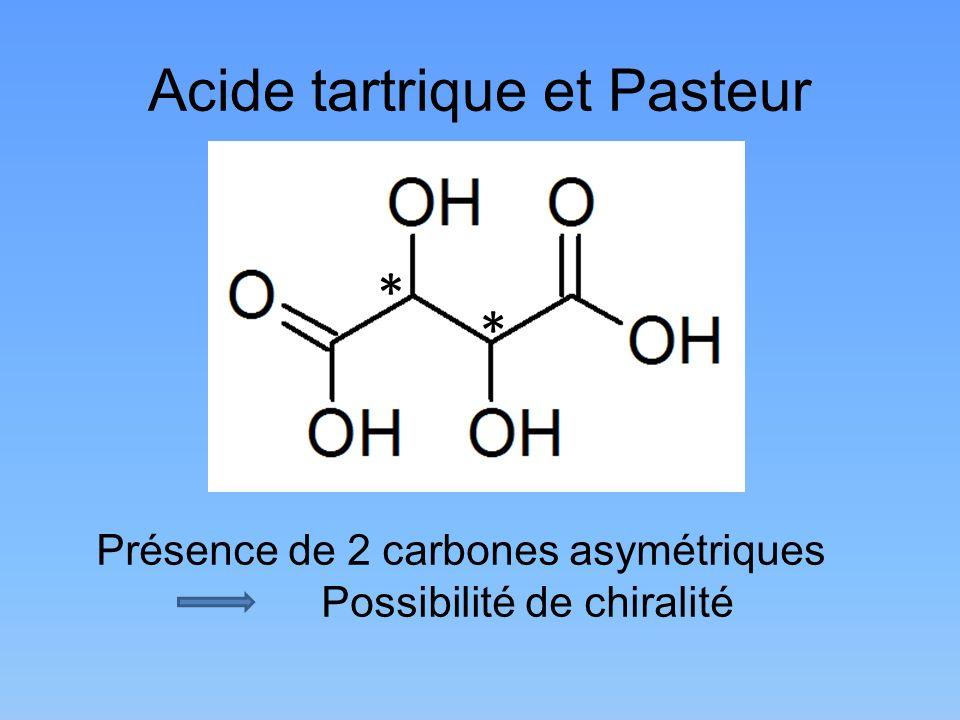 Acide tartrique et Pasteur * * Présence de 2 carbones asymétriques Possibilité de chiralité