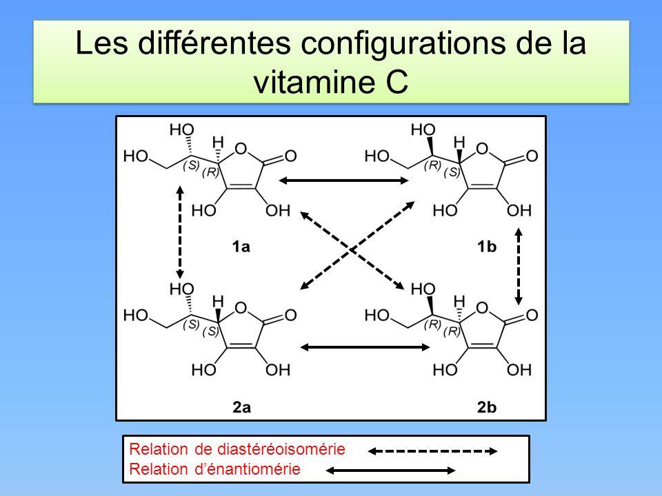 Les différentes configurations de la vitamine C Relation de diastéréoisomérie Relation dénantiomérie