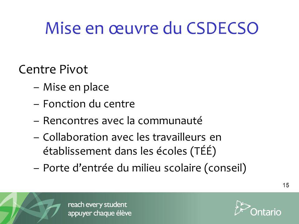 Mise en œuvre du CSDECSO Centre Pivot –Mise en place –Fonction du centre –Rencontres avec la communauté –Collaboration avec les travailleurs en établissement dans les écoles (TÉÉ) –Porte dentrée du milieu scolaire (conseil) 15