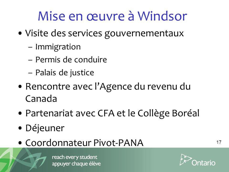 Mise en œuvre à Windsor Visite des services gouvernementaux –Immigration –Permis de conduire –Palais de justice Rencontre avec lAgence du revenu du Canada Partenariat avec CFA et le Collège Boréal Déjeuner Coordonnateur Pivot-PANA 17
