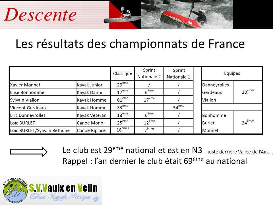 Les résultats des championnats de France Le club est 29 ème national et est en N3 Rappel : lan dernier le club était 69 ème au national juste derrière Vallée de lAin….