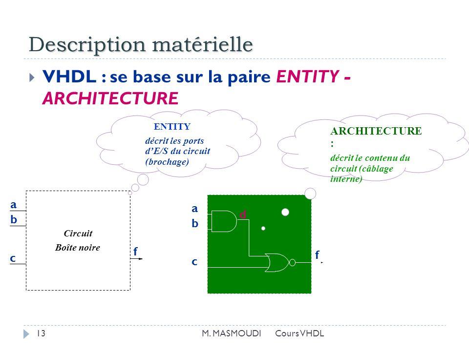 escription matérielle Description matérielle M. MASMOUDI Cours VHDL13 VHDL : se base sur la paire ENTITY - ARCHITECTURE a b c d f Circuit Boîte noire