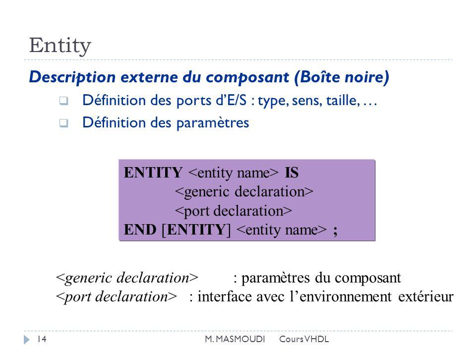 Entity M. MASMOUDI Cours VHDL14 Description externe du composant (Boîte noire) Définition des ports dE/S : type, sens, taille, … Définition des paramè