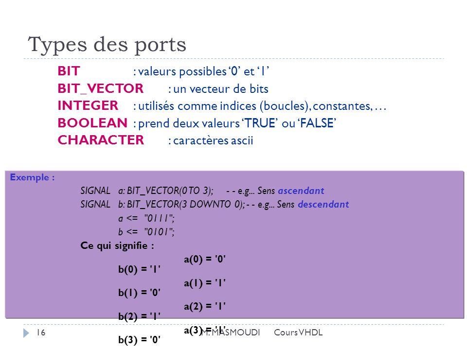 Types des ports M. MASMOUDI Cours VHDL16 BIT: valeurs possibles 0 et 1 BIT_VECTOR: un vecteur de bits INTEGER: utilisés comme indices (boucles), const