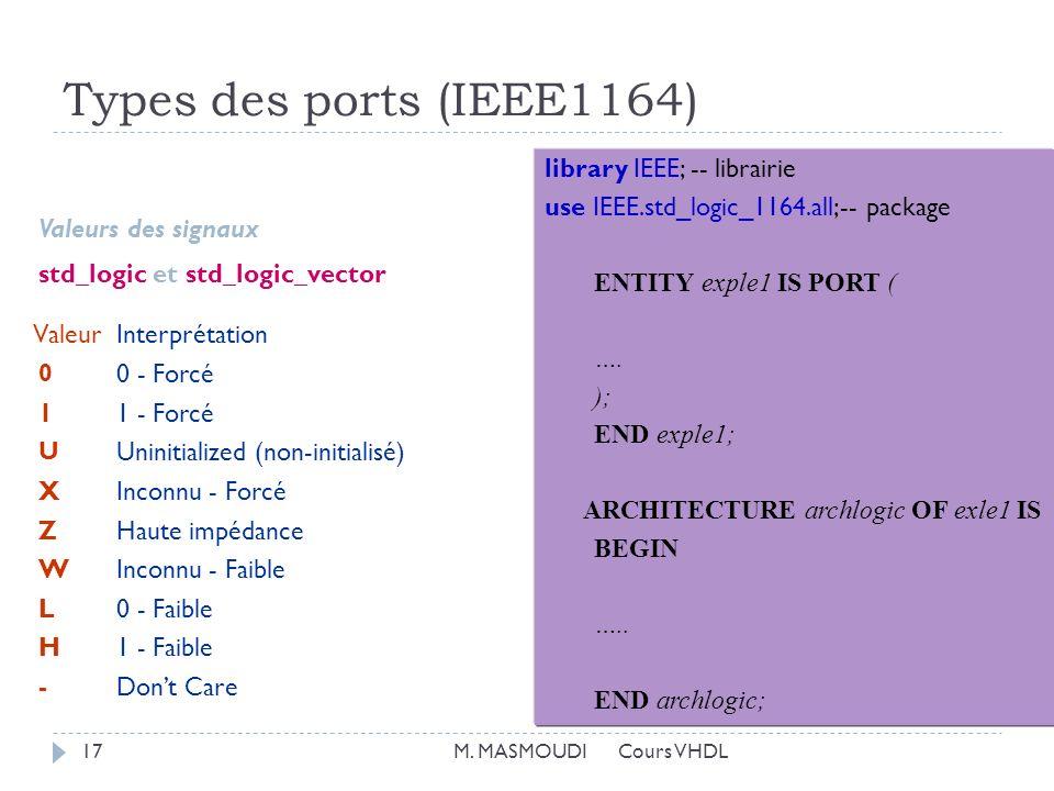 Types des ports (IEEE1164) M. MASMOUDI Cours VHDL17 ValeurInterprétation 0 0 - Forcé 11 - Forcé U Uninitialized (non-initialisé) XInconnu - Forcé ZHau