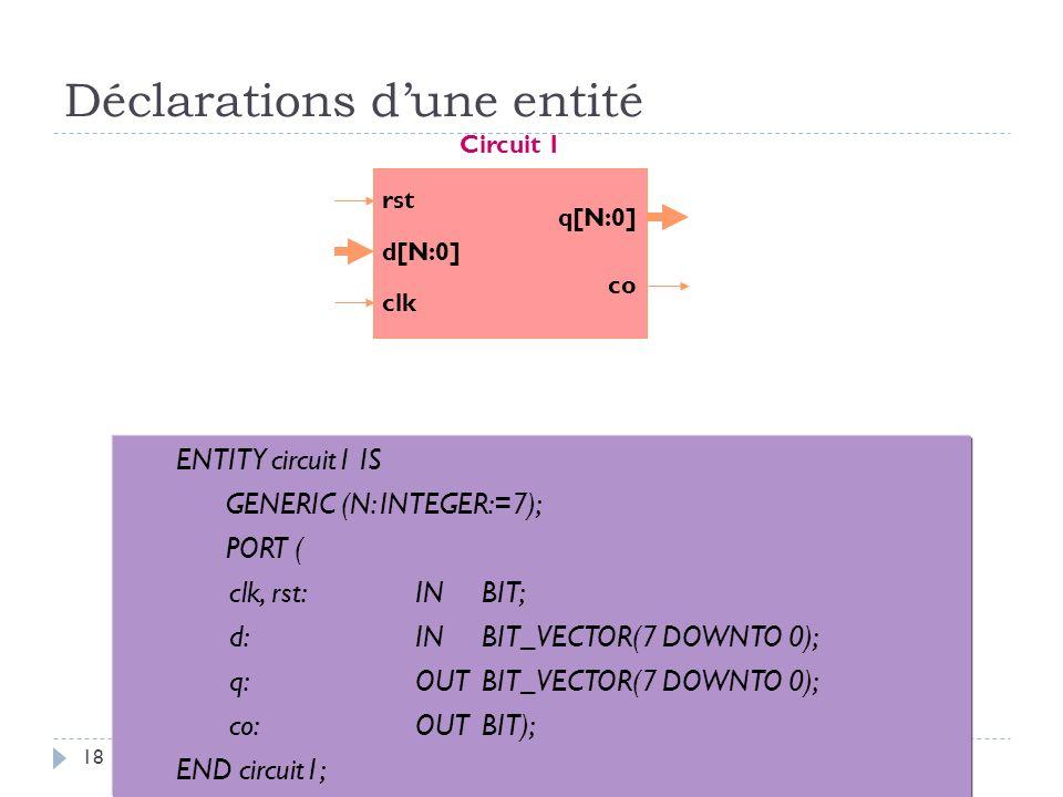 Déclarations dune entité M. MASMOUDI Cours VHDL18 ENTITY circuit1 IS GENERIC (N: INTEGER:=7); PORT ( clk, rst:INBIT; d:IN BIT_VECTOR(7 DOWNTO 0); q:OU